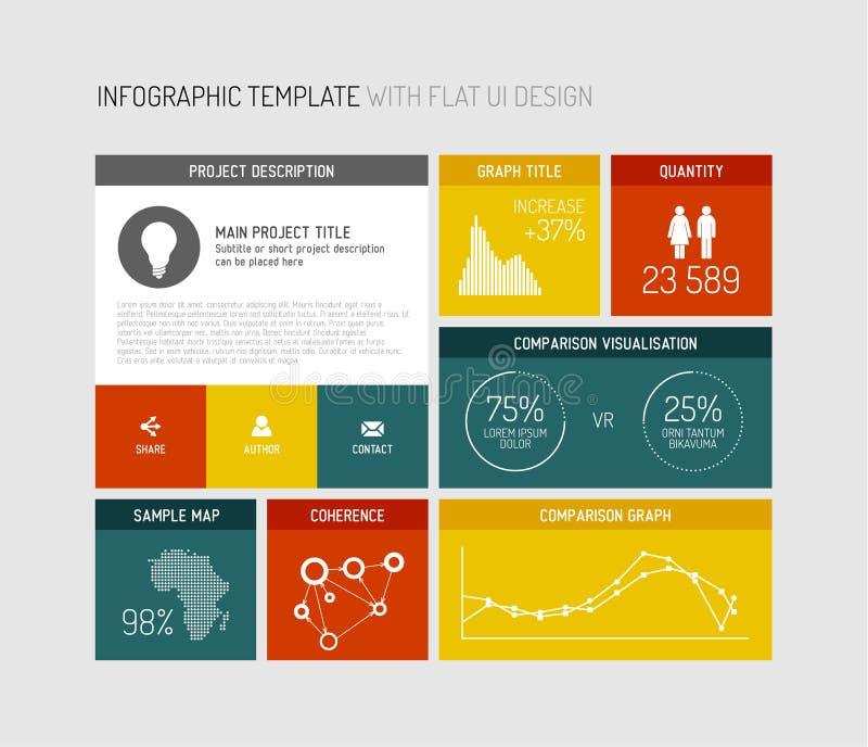 infographic传染媒介平的用户界面 向量例证