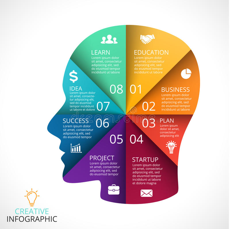 infographic传染媒介的人面 周期激发灵感 库存例证