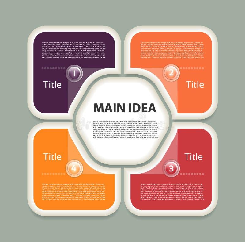 infographic传染媒介的圈子 周期图、图表、介绍和圆的图的模板 与4个选择的企业概念,部分 库存例证