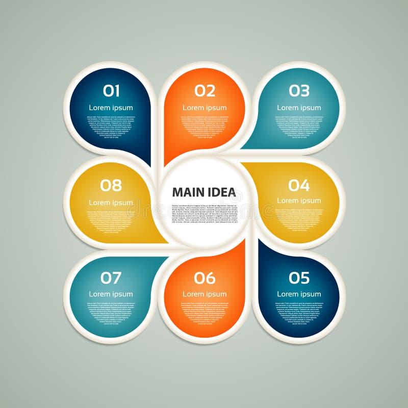 infographic传染媒介的圈子 周期图、图表、介绍和圆的图的模板 与8个选择,零件的企业概念 库存例证