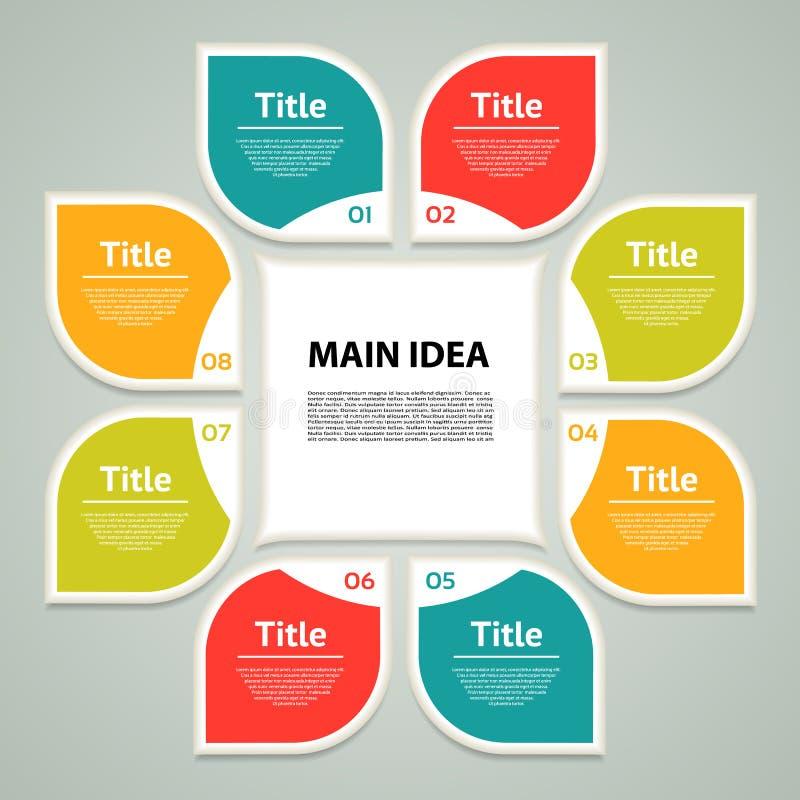 infographic传染媒介的圈子 周期图、图表、介绍和圆的图的模板 与8个选择,零件的企业概念