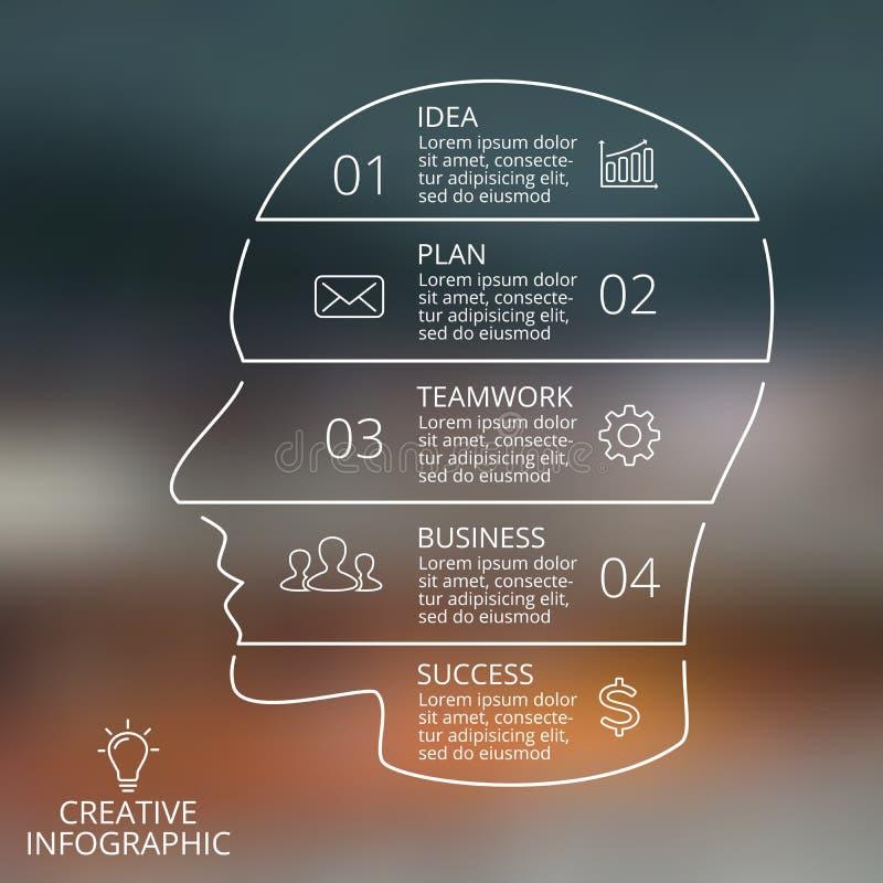 infographic传染媒介脑子线性的迷离 人头图的,图表,介绍,面孔图模板 钞票电灯泡企业想法光 库存例证