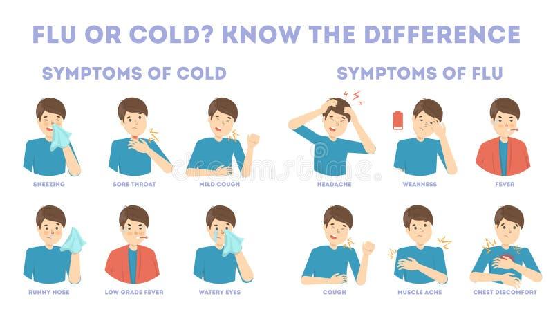 infographic冷和流感的症状 热病和咳嗽 向量例证