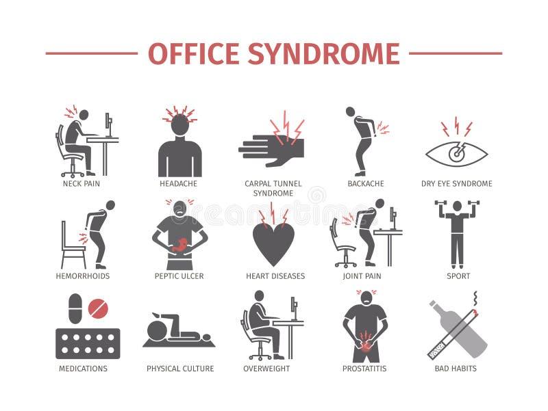 infographic办公室的综合症状 库存例证