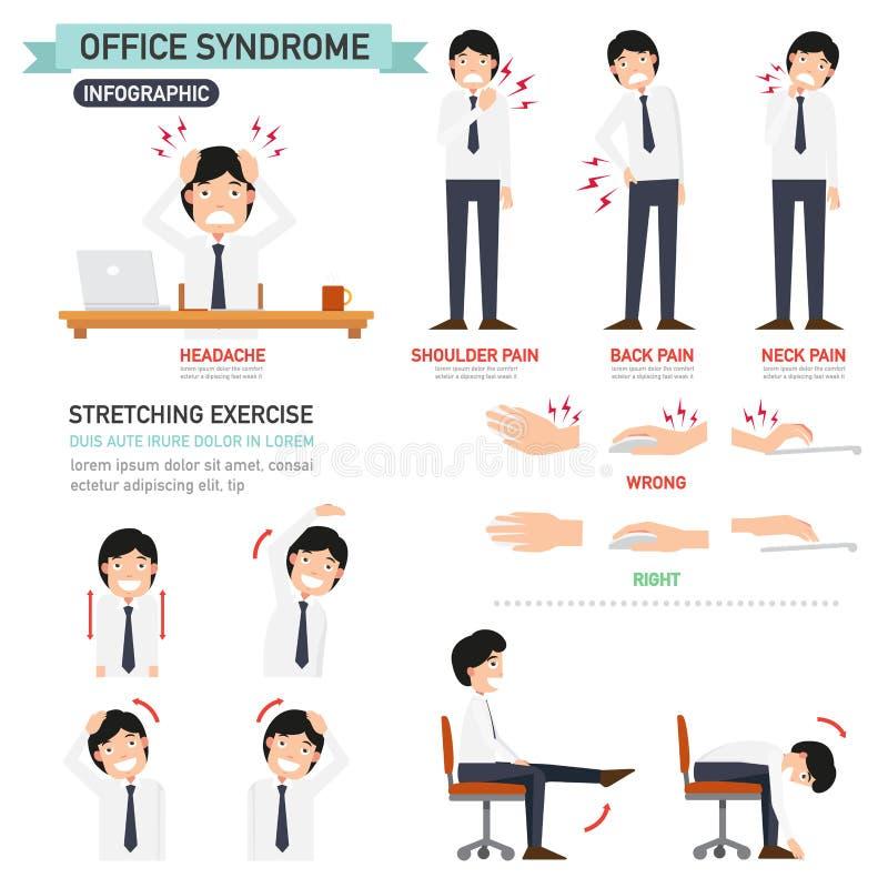 infographic办公室的综合症状 皇族释放例证