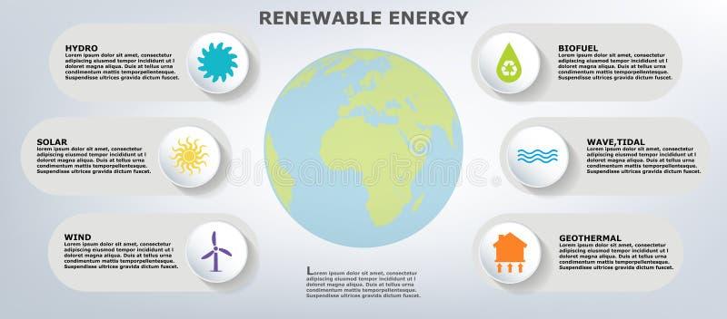 infographic可再造能源的颜色 免版税库存照片