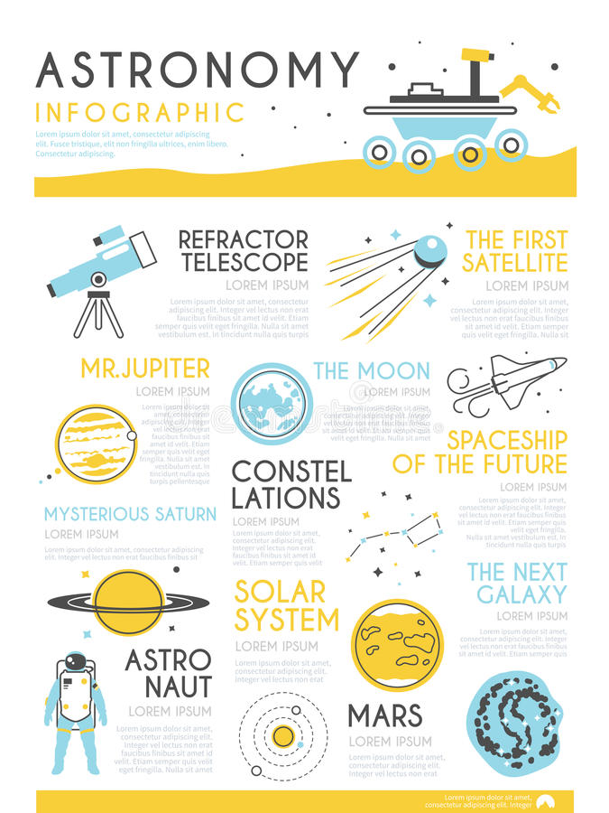 infographic天文的传染媒介 向量例证