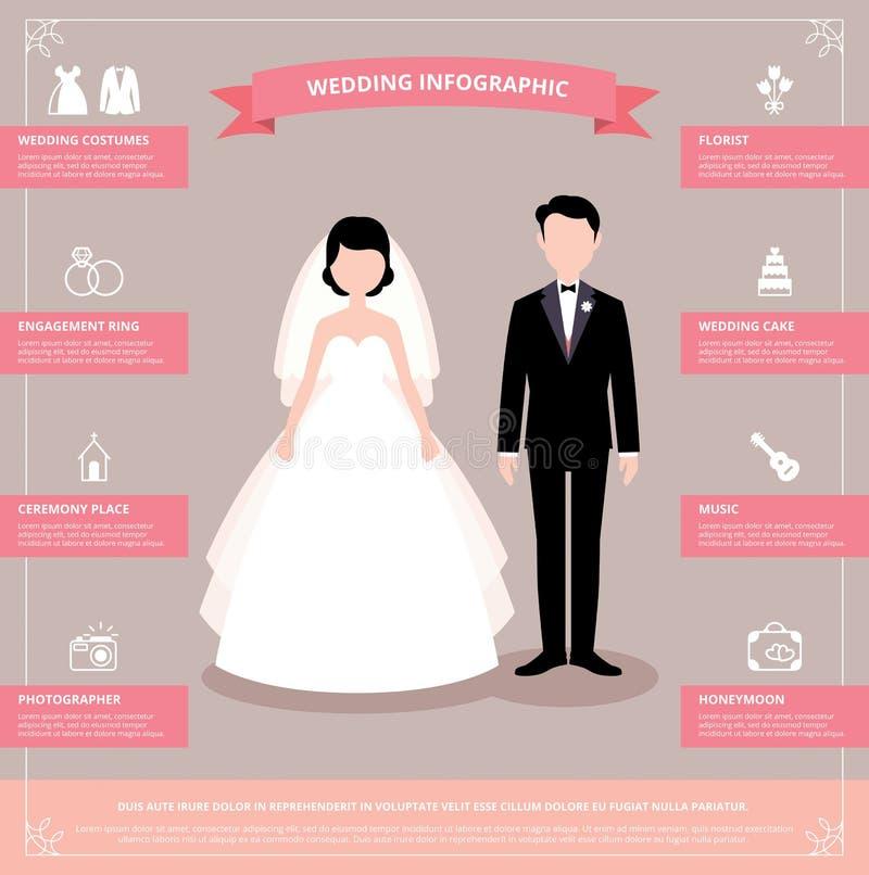 infographic婚姻的储蓄传染媒介的例证 库存例证