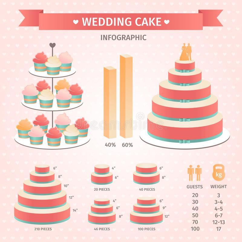 Infographic婚宴喜饼服务 库存例证