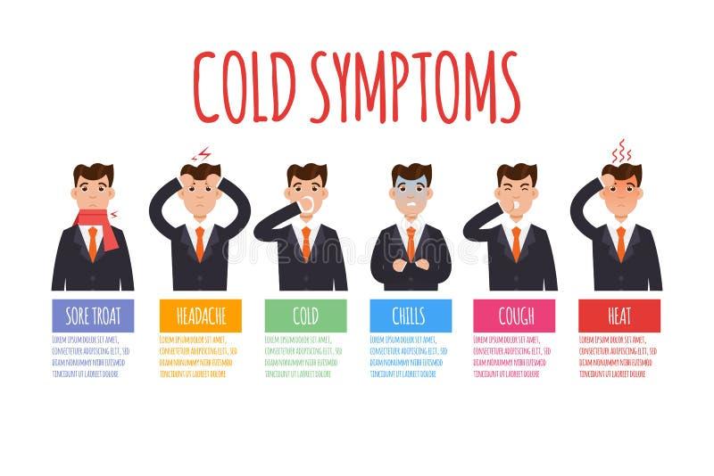 infographic寒冷、grippe、流感或者季节性流行性感冒的普通的症状 向量例证