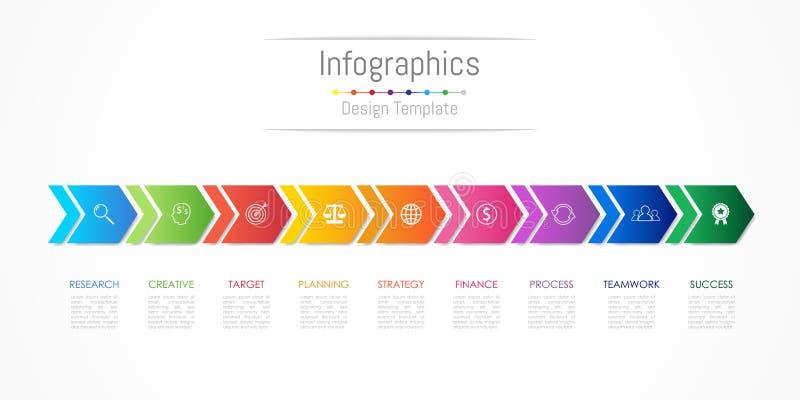 Infographic您的企业数据的设计元素与9个选择、部分、步、时间安排或者过程,箭头连接概念 皇族释放例证
