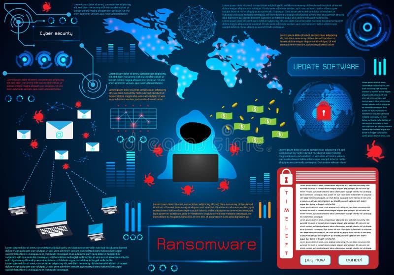 Infographic摘要技术概念信息ransomwar 向量例证