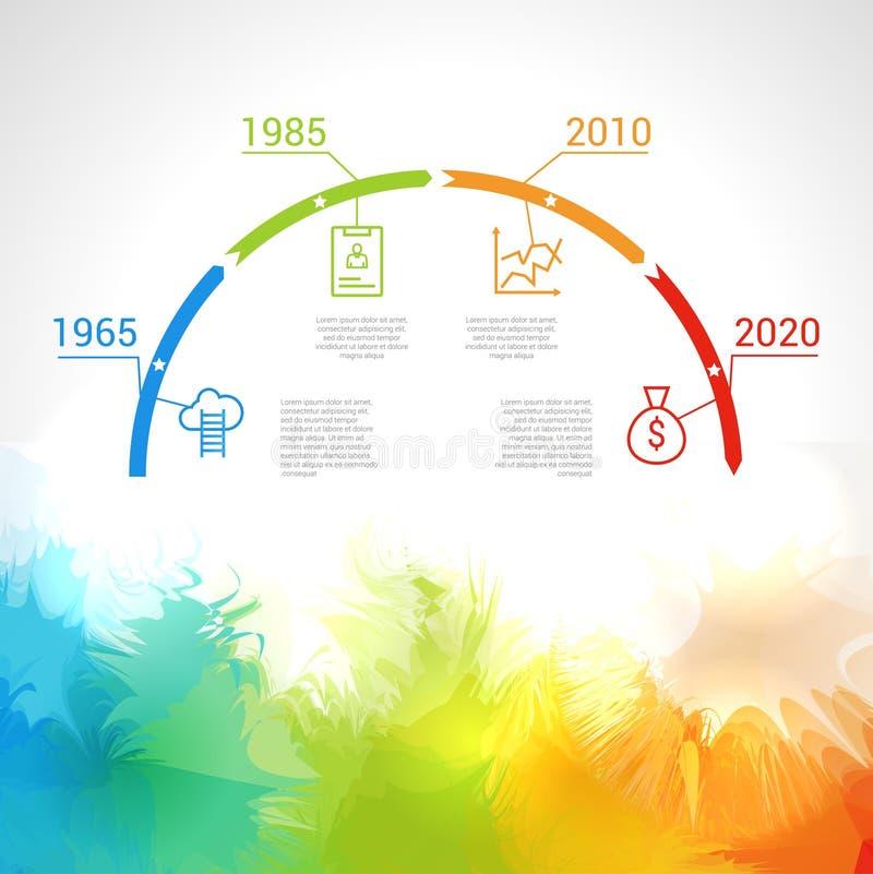 Infographic时间安排设计观念-与点和概述象的模板 想法显示信息,等级和 库存例证