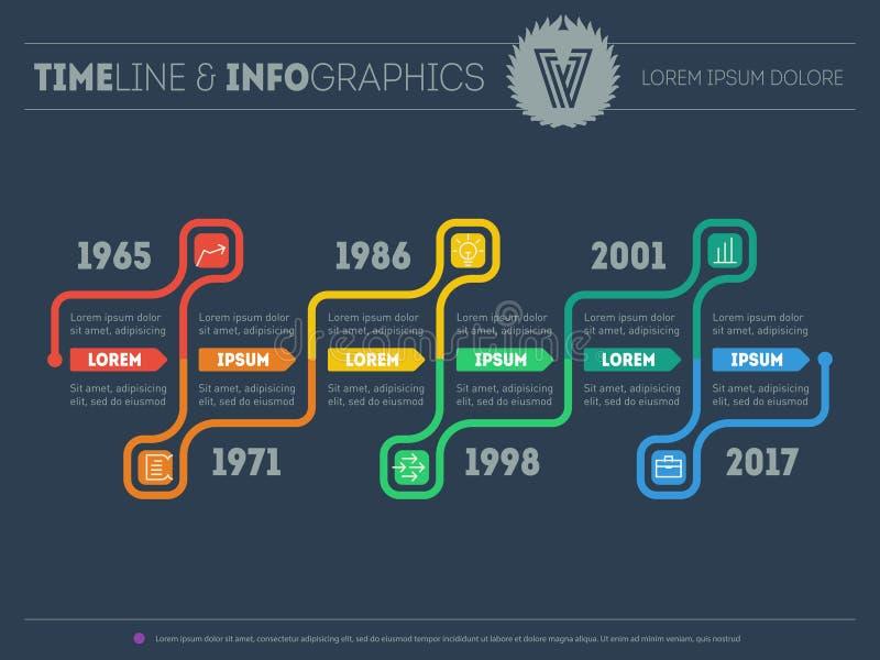 Infographic时间安排 倾向和趋向时线  向量 向量例证