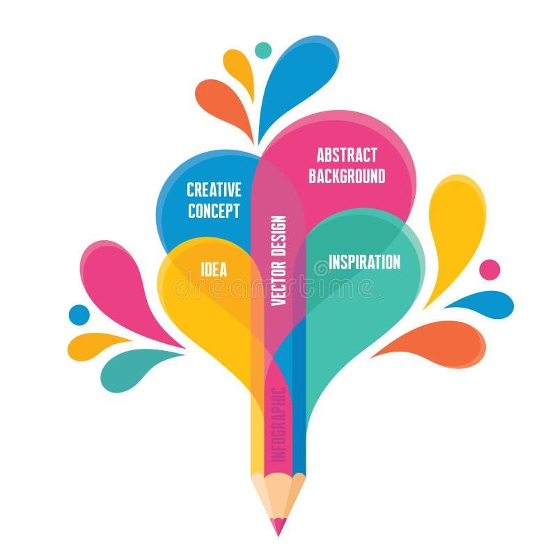 Infographic概念-创造性的设计-铅笔不适 库存例证