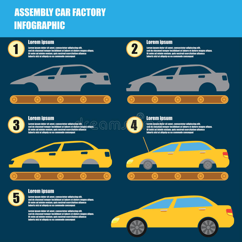 infographic汇编的汽车/装配线和汽车工厂生产过程 向量例证