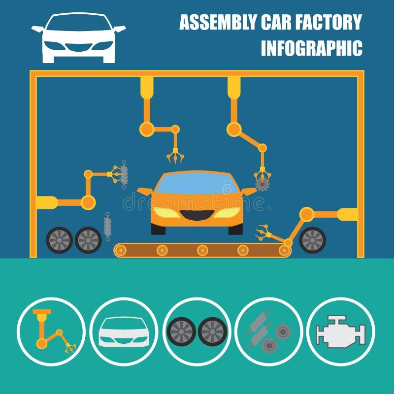 infographic汇编的汽车/装配线和汽车工厂生产过程 库存例证