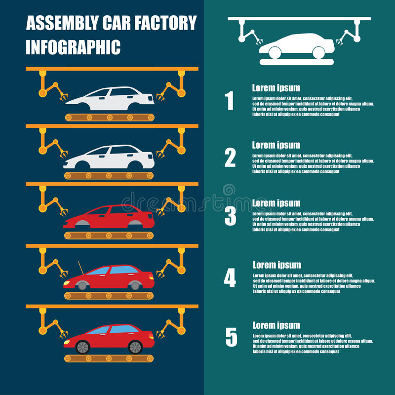 infographic汇编的汽车/装配线和汽车工厂生产过程 皇族释放例证