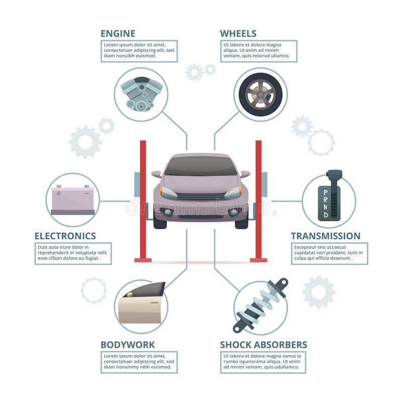 infographic汽车的修理 汽车工业分开汽车调整的传输轮子引擎缓冲器 向量 库存例证