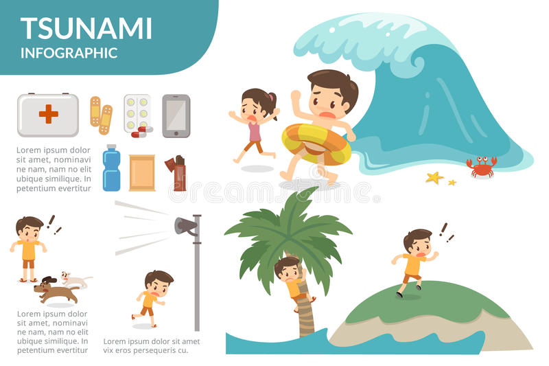 infographic海啸的生存 危险 向量例证