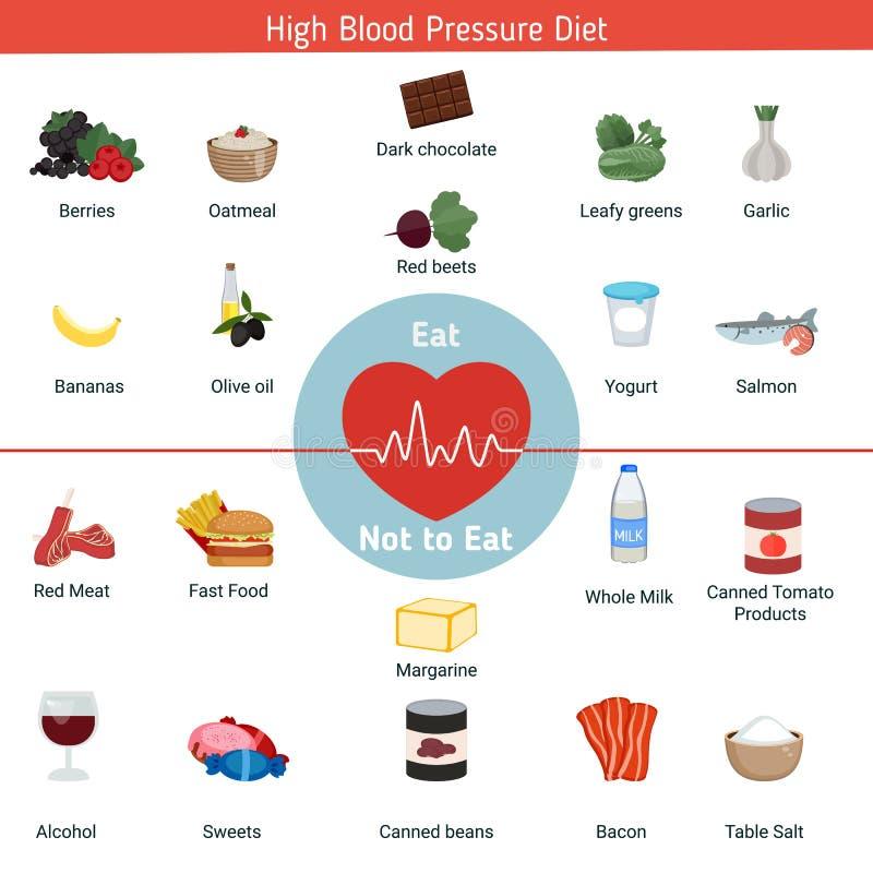 infographic的健康和的医疗保健 向量例证