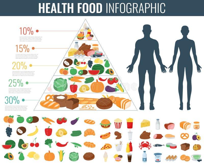 infographic的健康食品 在空白干酪食物果子查出的肉牛奶螺母金字塔的蔬菜上添面包 概念吃健康 向量 皇族释放例证