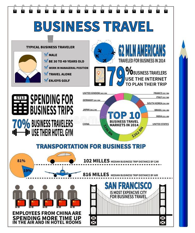 infographic的商务旅游 向量例证