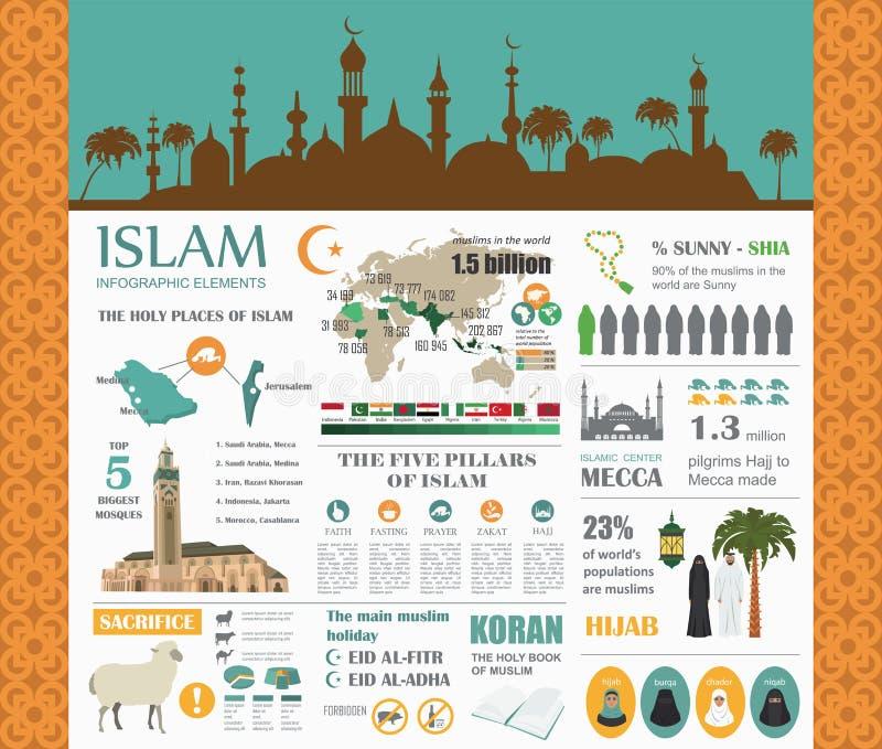 infographic的回教 伊斯兰文化 皇族释放例证
