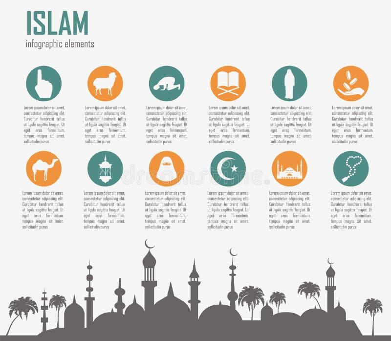 infographic的回教 伊斯兰文化 库存例证