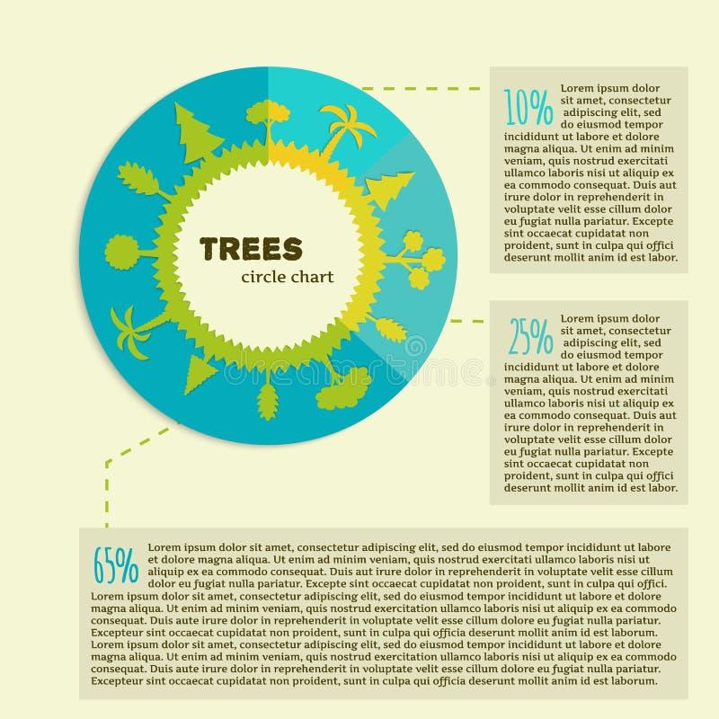 infographic的植物学 皇族释放例证
