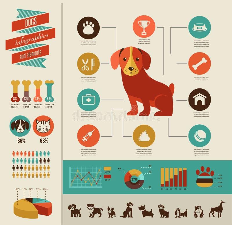infographic的狗和象集合 向量例证