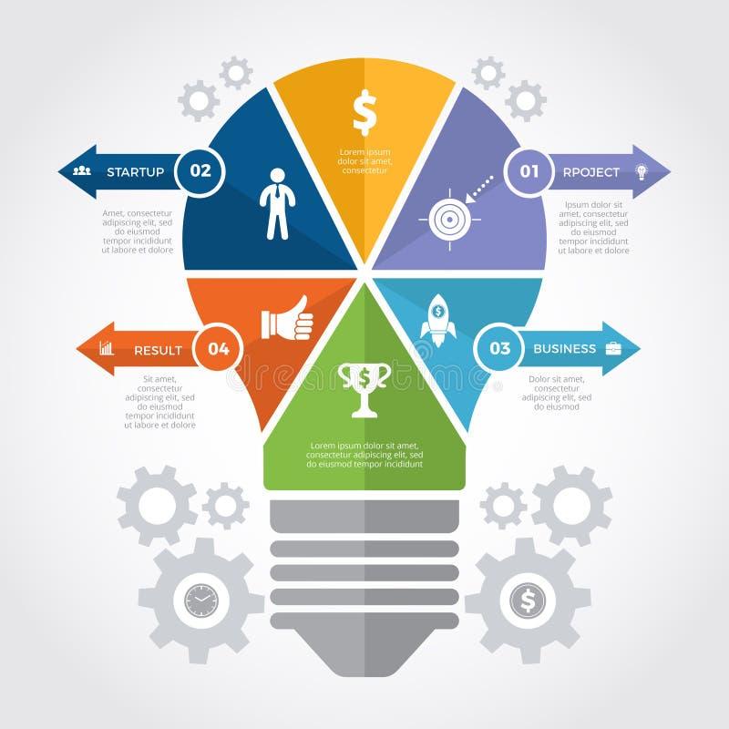 infographic的电灯泡 与想法电灯泡传染媒介剪影的业务设计模板  库存例证