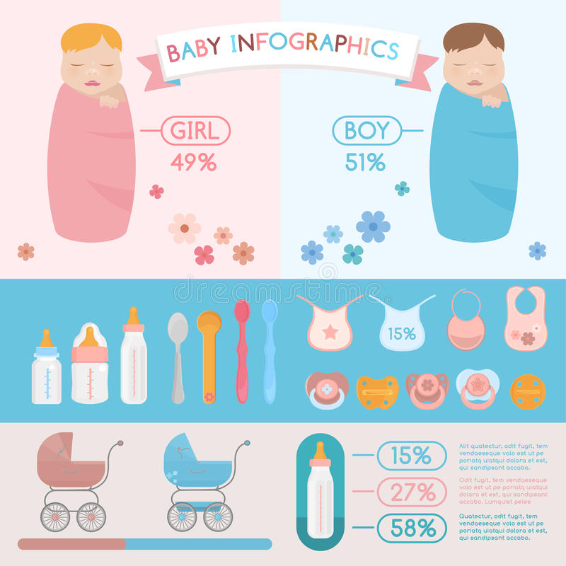 infographic的婴孩 库存例证