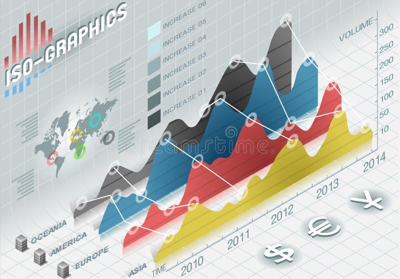 Infographic直方图集合要素以多种颜色 向量例证