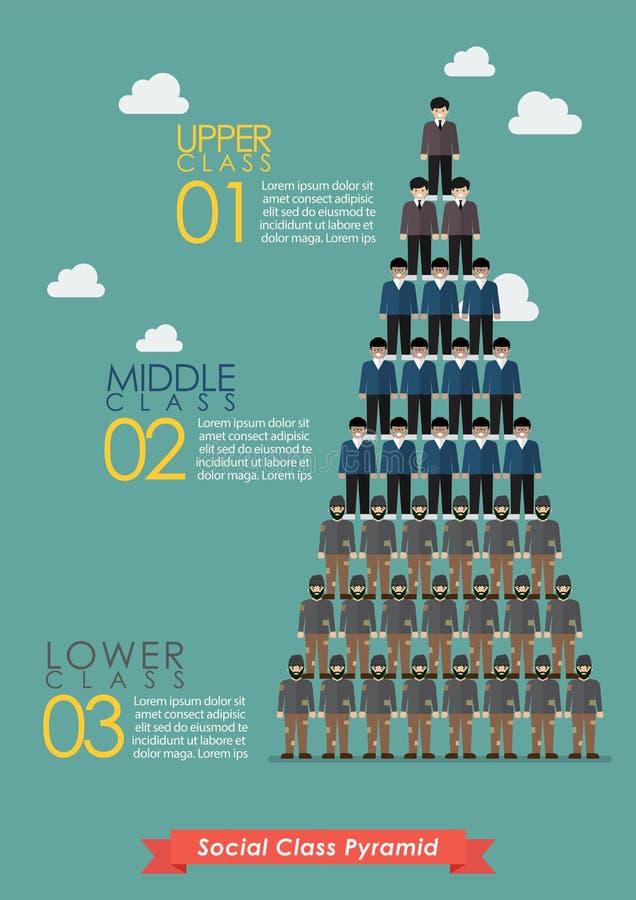 infographic社会阶层的金字塔  向量例证