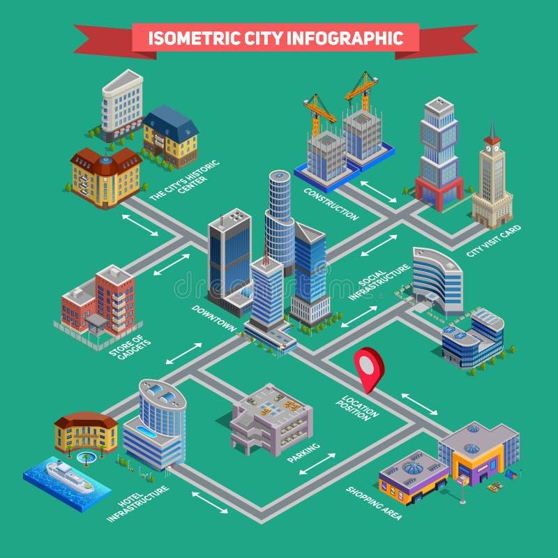 infographic等量的城市 库存例证