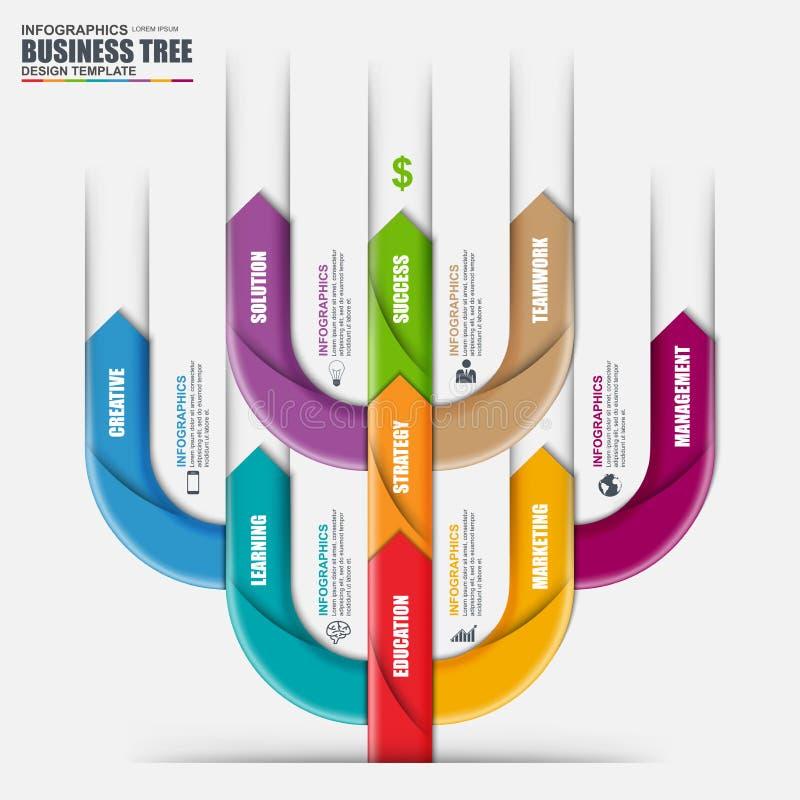 Infographic箭头树传染媒介设计模板 能为工作流过程,横幅,图,数字选择,时间安排,工作使用 皇族释放例证