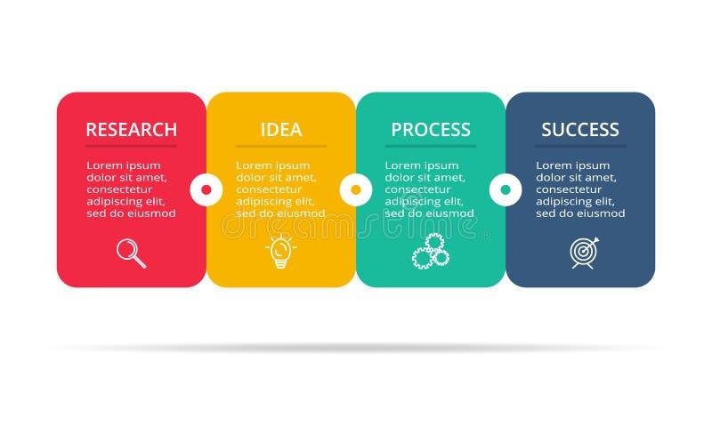 Infographic设计图、图表、介绍和圆的图的传染媒介和营销象 与4个选择的概念 向量例证