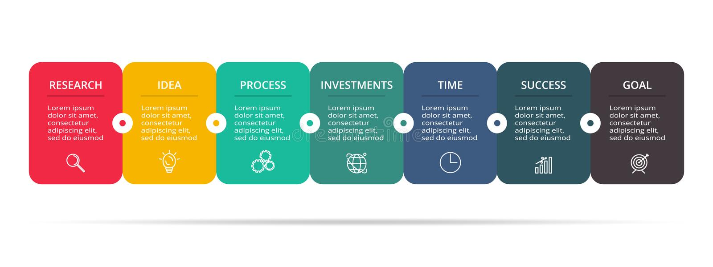 Infographic设计图、图表、介绍和圆的图的传染媒介和营销象 与7个选择的概念 皇族释放例证