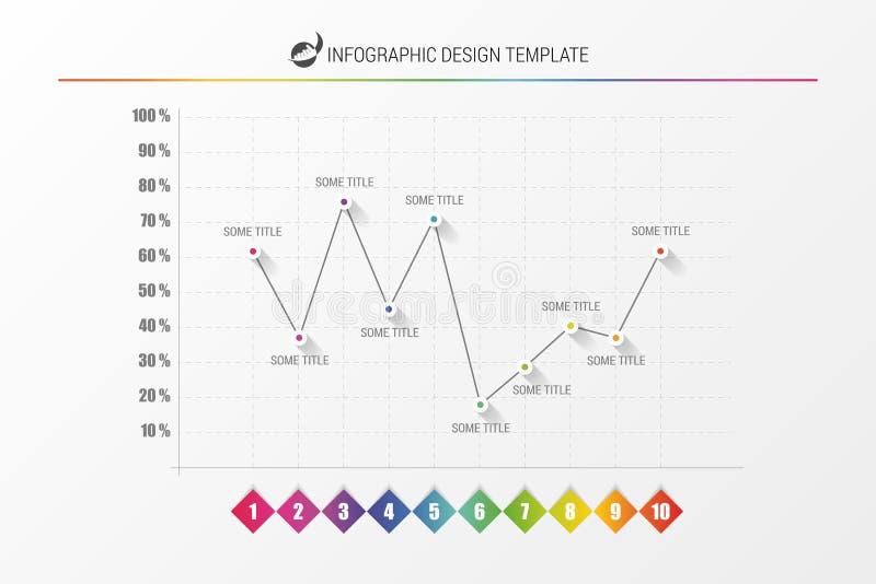 Infographic设计模板 五颜六色的折线图 向量 库存例证