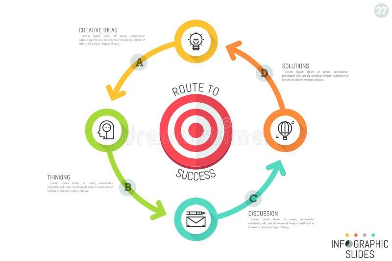 Infographic设计版面 与四个圆的五颜六色的元素的圆图由箭头,稀薄的线象连接了和 皇族释放例证