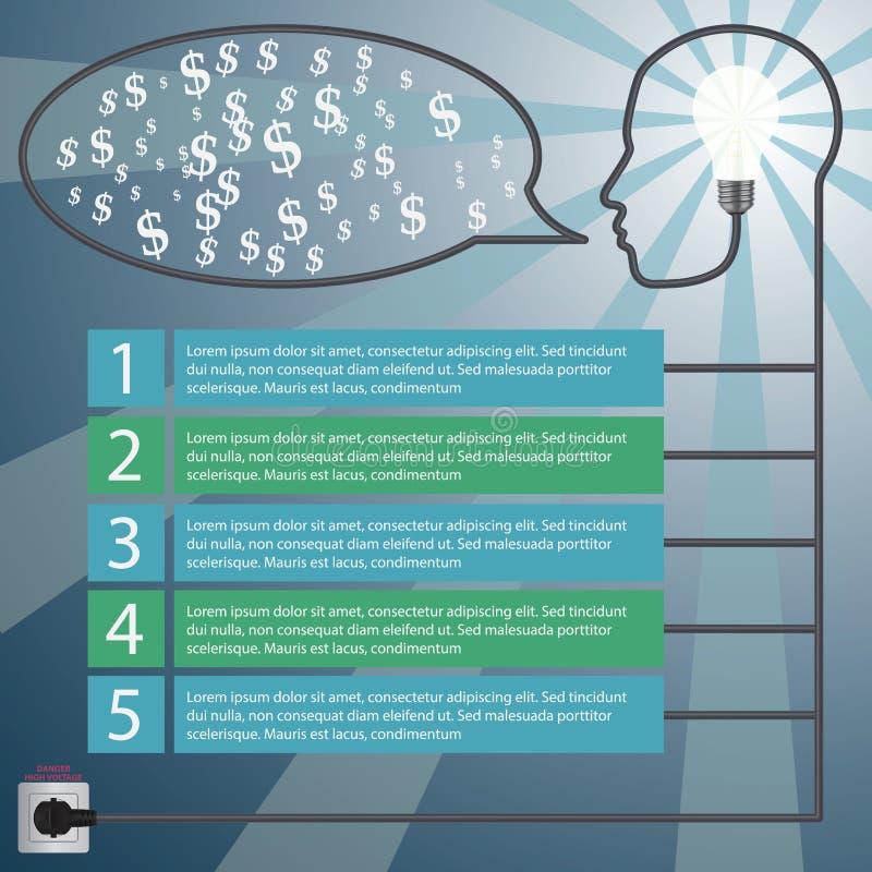 infographic έννοια Ανθρώπινο κεφάλι με την ιδέα - διανυσματική απεικόνιση
