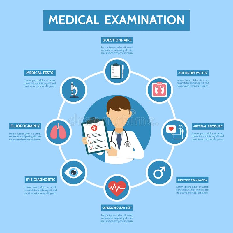 Infographic έννοια ιατρικής εξέτασης Υγειονομική περίθαλψη ιατρικής Έμβλημα με το γιατρό και τις ιατρικές εξετάσεις Σε απευθείας  απεικόνιση αποθεμάτων