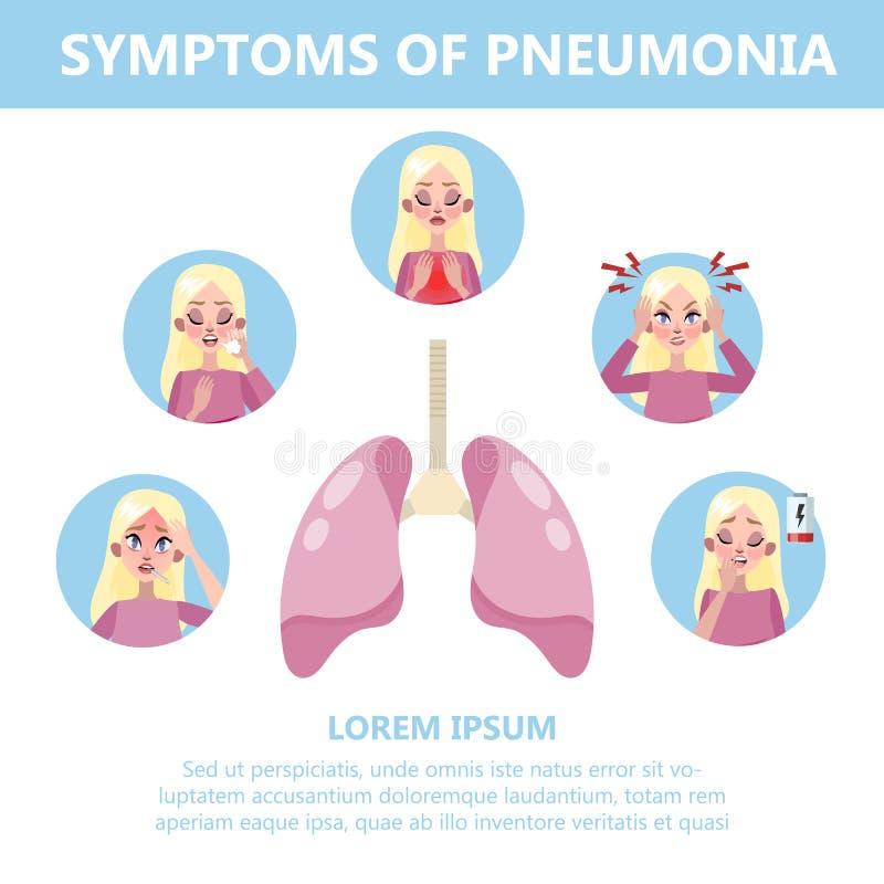 Infographic απεικόνιση συμπτωμάτων πνευμονίας Βήχας και πόνος απεικόνιση αποθεμάτων