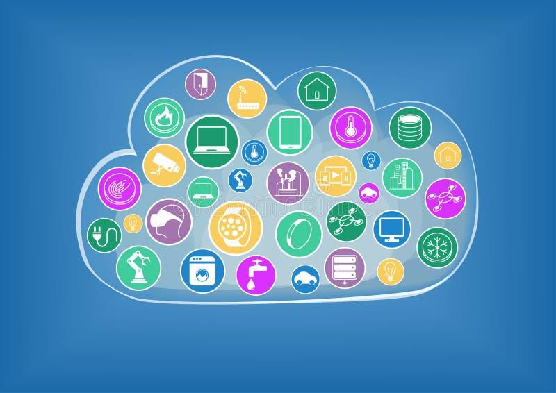 Infographic για το σύννεφο που υπολογίζει στην εποχή Διαδικτύου των πραγμάτων για παράδειγμα διανυσματική απεικόνιση