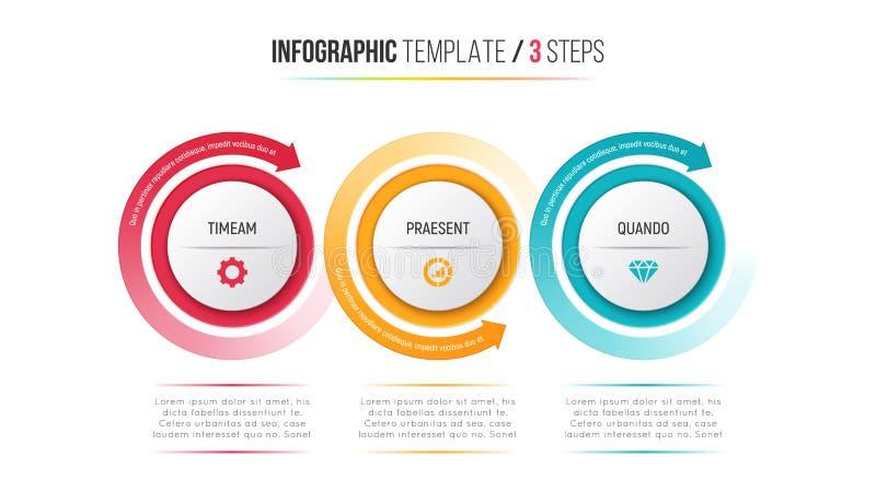 Infographic διάγραμμα διαδικασίας τριών βημάτων με τα κυκλικά βέλη απεικόνιση αποθεμάτων