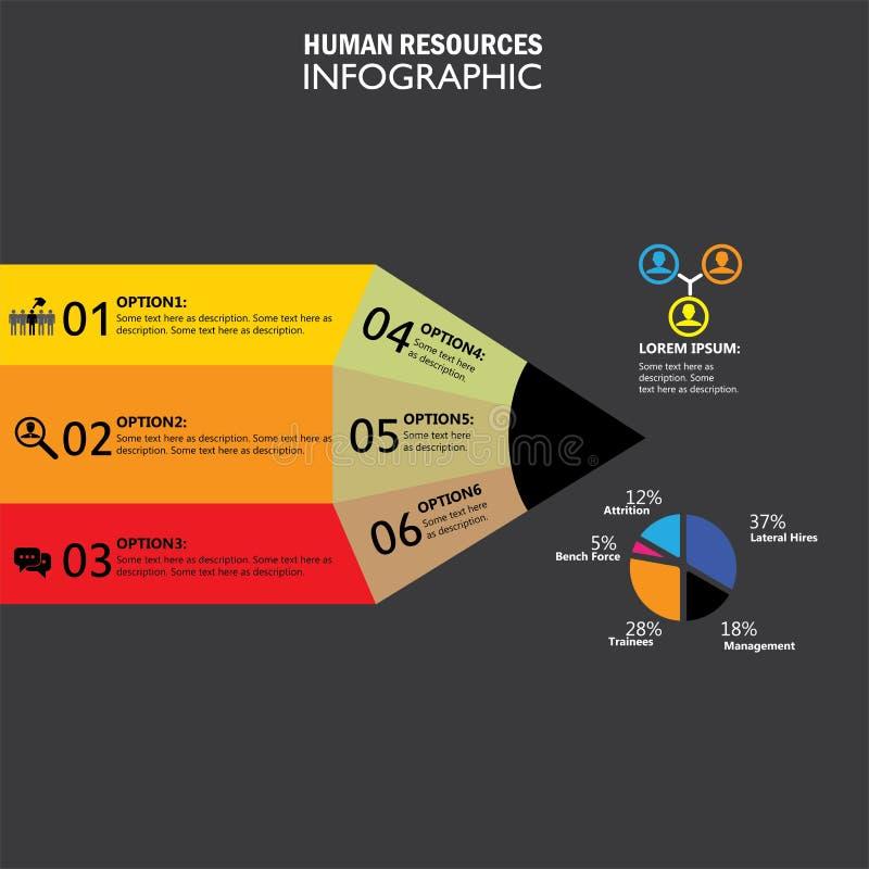 Infographic διανυσματικό εικονίδιο έννοιας ανθρώπινων δυναμικών απεικόνιση αποθεμάτων