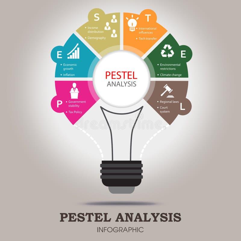 Infographic πρότυπο ανάλυσης PESTEL διανυσματική απεικόνιση