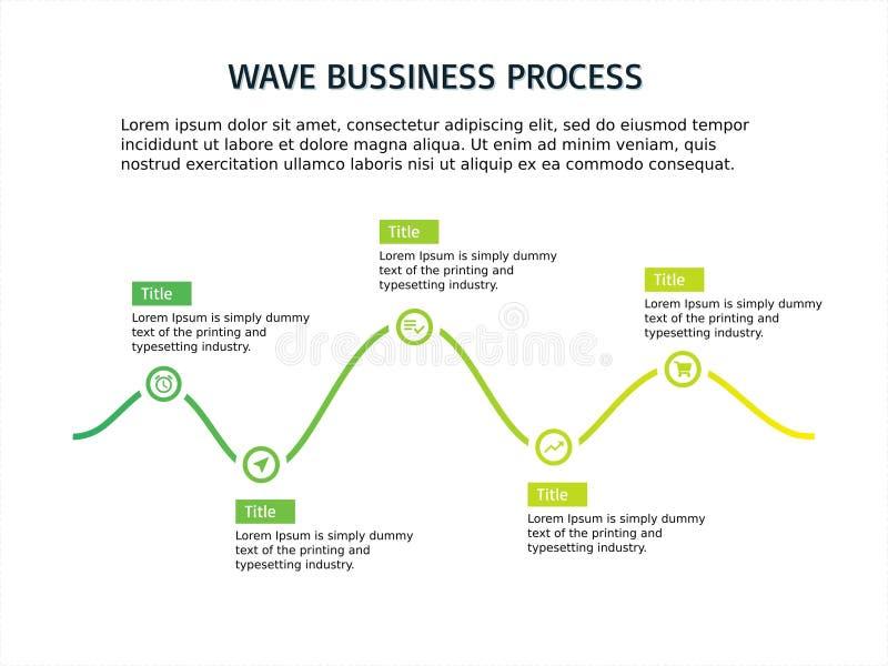 Infographic πρότυπο επιχειρησιακής διαδικασίας κυμάτων και κύριων σημείων απεικόνιση αποθεμάτων