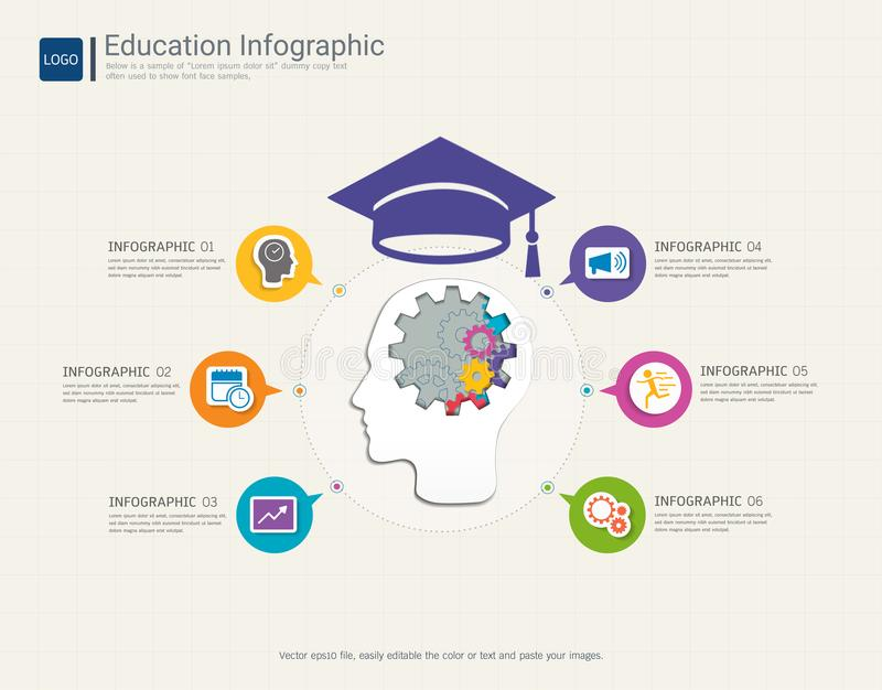 Infographic πρότυπο στοιχείων εκπαίδευσης για την έννοια βαθμολόγησης διανυσματική απεικόνιση